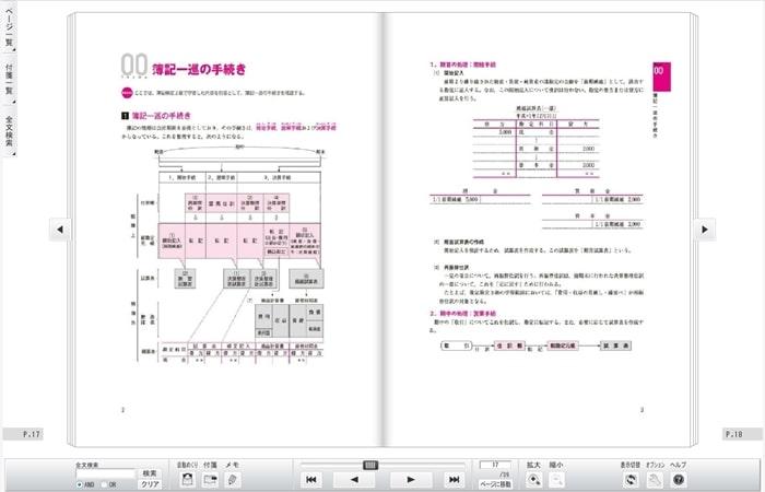 資格の学校TACの日商簿記講座の教材のサンプル