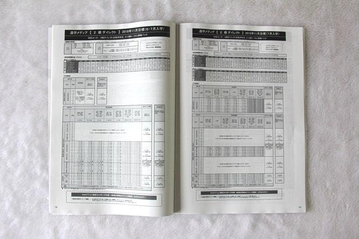 資格の学校TACの日商簿記講座の講座日程表
