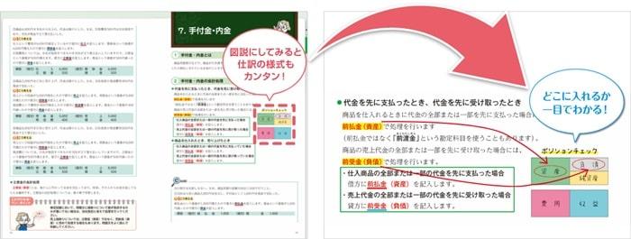 簿記の資格講座向けに開発された専用テキスト