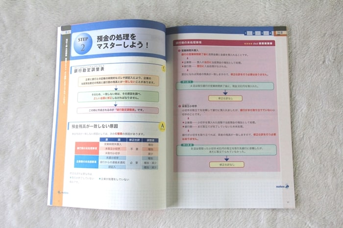 フォーサイトの日商簿記講座のテキストサンプル