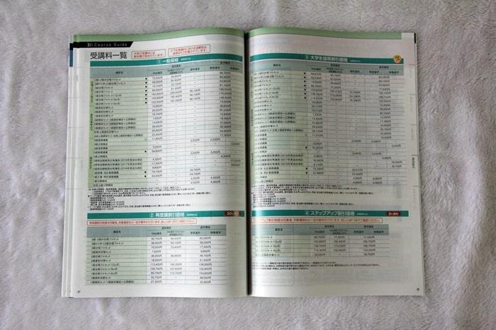 資格の大原の日商簿記講座の受講料一覧資料